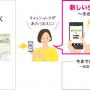 記事「NTTテレコンと販売パートナー契約を締結 販路拡大へ」の画像